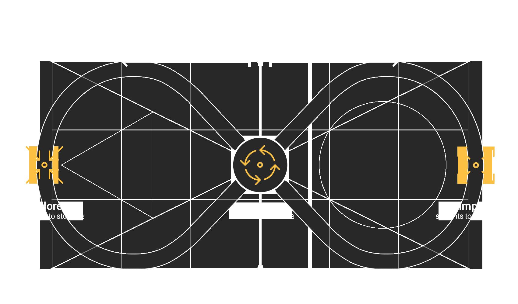 activityloop